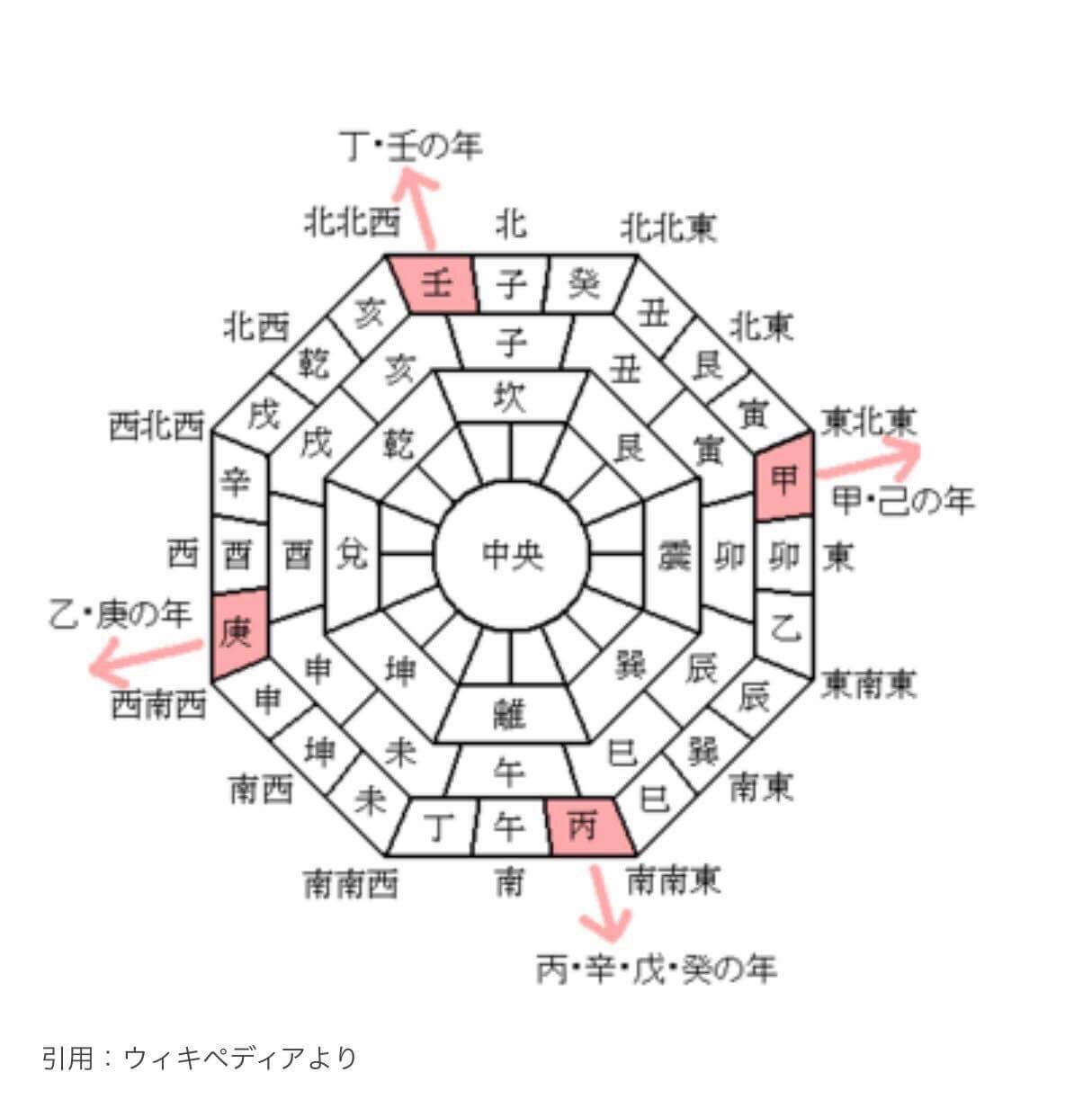 546123C4-DDA0-4344-B795-A4EEAFDCFCA9